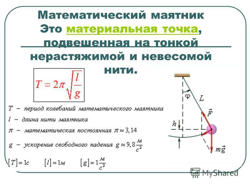Математический маятник Это материальная точка, подвешенная на тонкой нерастяжимой и невесомой нити.материальная точка