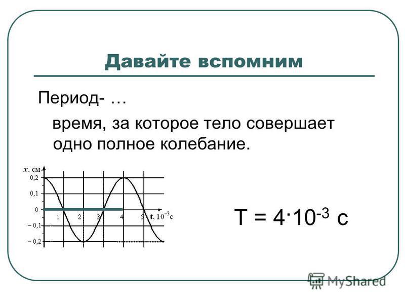 Давайте вспомним Период- … время, за которое тело совершает одно полное колебание. Т = 4·10 -3 с