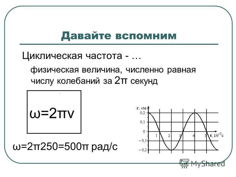Давайте вспомним Циклическая частота - … физическая величина, численно равная числу колебаний за 2π секунд Т 1 ω=2πν ω=2π250=500π рад/с