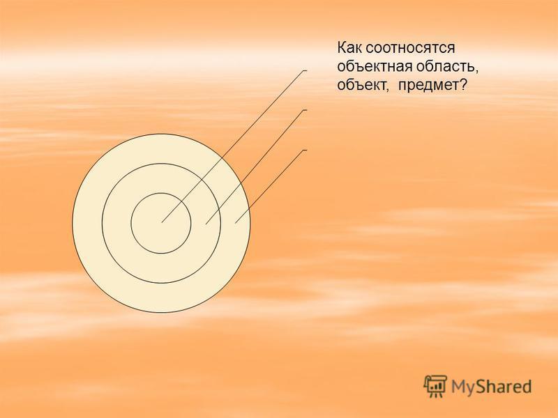 Как соотносятся объектная область, объект, предмет?