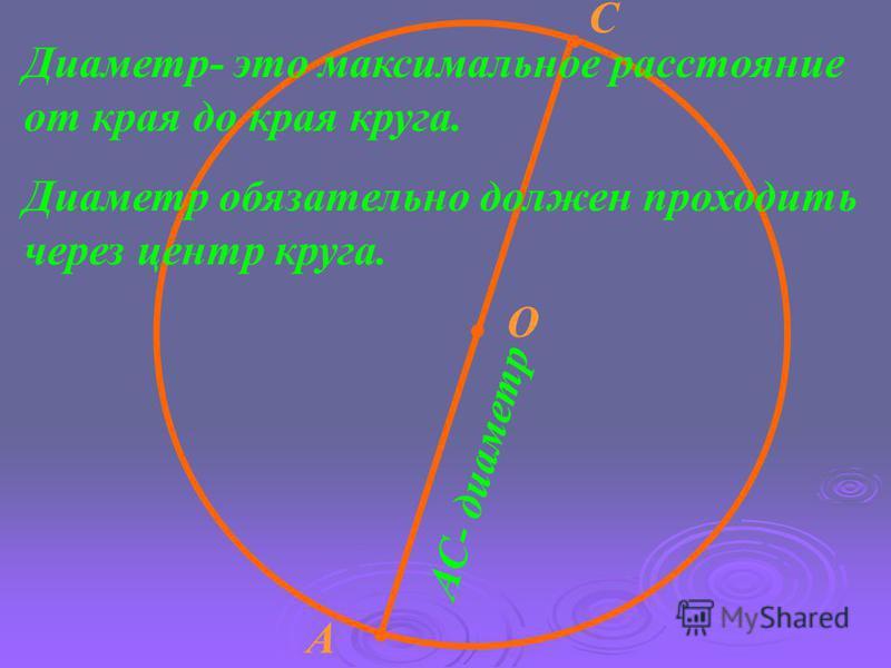 · О · В · · А С Радиус - это расстояние от центра до окружности Отрезки ОА, ОВ, ОС - радиусы. 1) радиус – это отрезок, который проходит внутри окружности; 2) радиус – это отрезок, который соединяет две точки окружности; 3) радиус – это отрезок, соеди