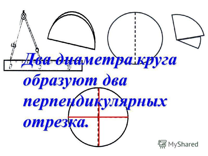 · · · · А В D М AB = 2 см AD = 2 см AС = 2 см Радиусы одной окружности равны · C AМ = 2 см