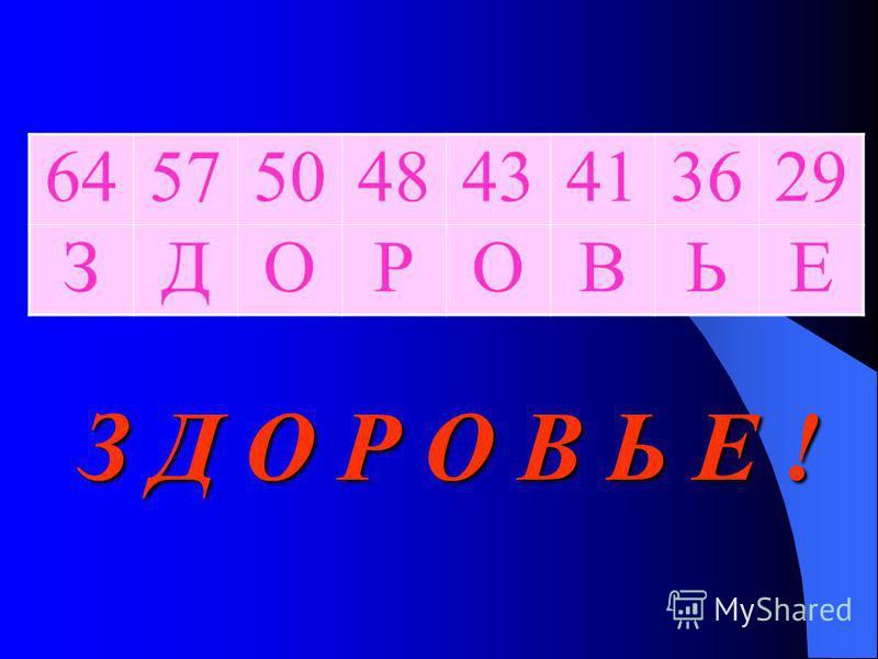 Игра Найди ключ к разгадке.а 72859364 х 64 З 29 Е 41 В 50 О 48 Р 36 Ь 57 Д 43 О да-нет