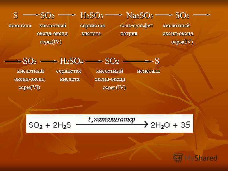 S SO 2 H 2 SO 3 Na 2 SO 3 SO 2 S SO 2 H 2 SO 3 Na 2 SO 3 SO 2 неметалл кислотный сернистая соль-сульфит кислотный оксид-оксид кислота натрия оксид-оксид оксид-оксид кислота натрия оксид-оксид серы(IV) серы(IV) серы(IV) серы(IV) SO 3 H 2 SO 4 SO 2 S S