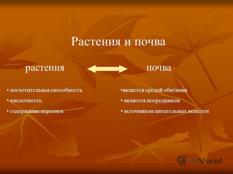 Растения и почва растения почва является средой обитания является посредником источником питательных веществ поглотительная способность кислотность содержание перегноя