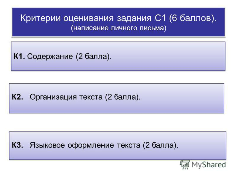 Критерии оценивания задания С1 (6 баллов). (написание личного письма) К1. Содержание (2 балла).