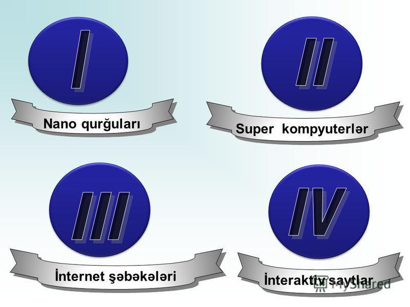 Nano qurğuları Super kompyuterlər İnternet şəbəkələri İnteraktiv saytlar