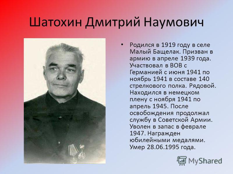 Шатохин Дмитрий Наумович Родился в 1919 году в селе Малый Бащелак. Призван в армию в апреле 1939 года. Участвовал в ВОВ с Германией с июня 1941 по ноябрь 1941 в составе 140 стрелкового полка. Рядовой. Находился в немецком плену с ноября 1941 по апрел