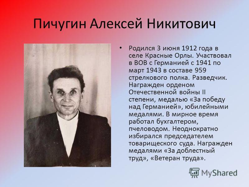 Пичугин Алексей Никитович Родился 3 июня 1912 года в селе Красные Орлы. Участвовал в ВОВ с Германией с 1941 по март 1943 в составе 959 стрелкового полка. Разведчик. Награжден орденом Отечественной войны II степени, медалью «За победу над Германией»,