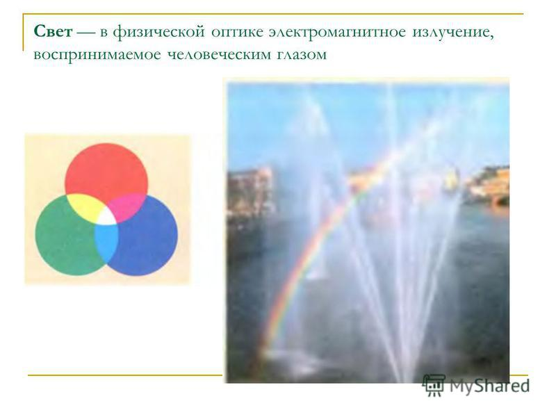 Свет в физической оптике электромагнитное излучение, воспринимаемое человеческим глазом