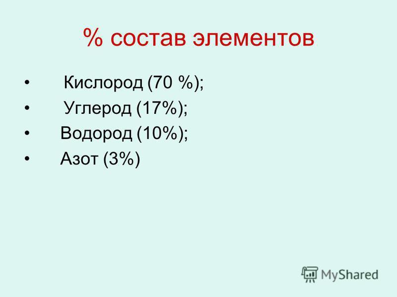 % состав элементов Кислород (70 %); Углерод (17%); Водород (10%); Азот (3%)