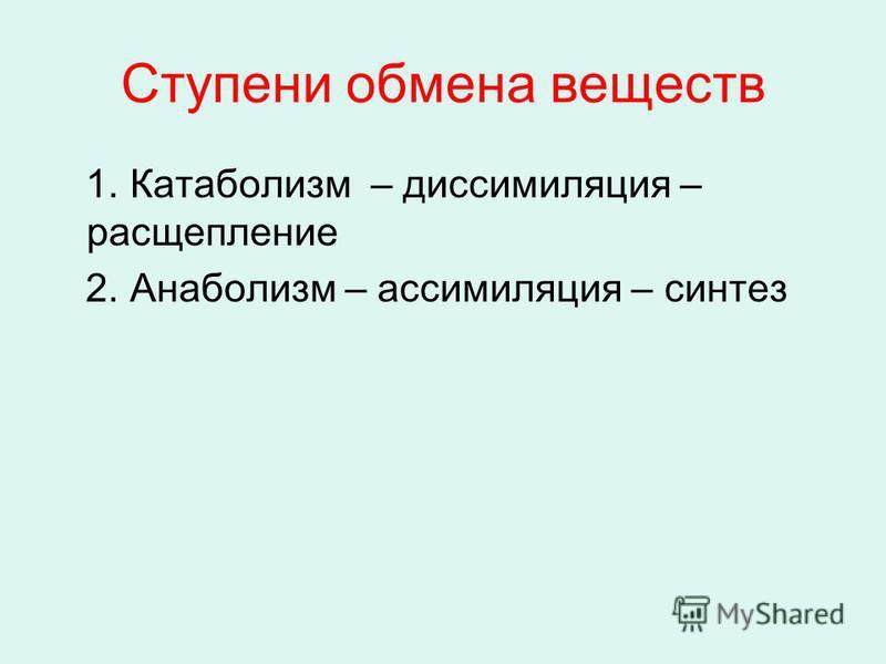 Ступени обмена веществ 1. Катаболизм – диссимиляция – расщепление 2. Анаболизм – ассимиляция – синтез
