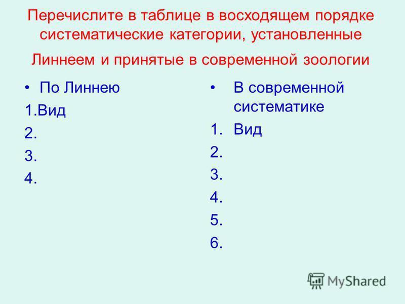 Перечислите в таблице в восходящем порядке систематические категории, установленные Линнеем и принятые в современной зоологии По Линнею 1. Вид 2. 3. 4. В современной систематике 1. Вид 2. 3. 4. 5. 6.