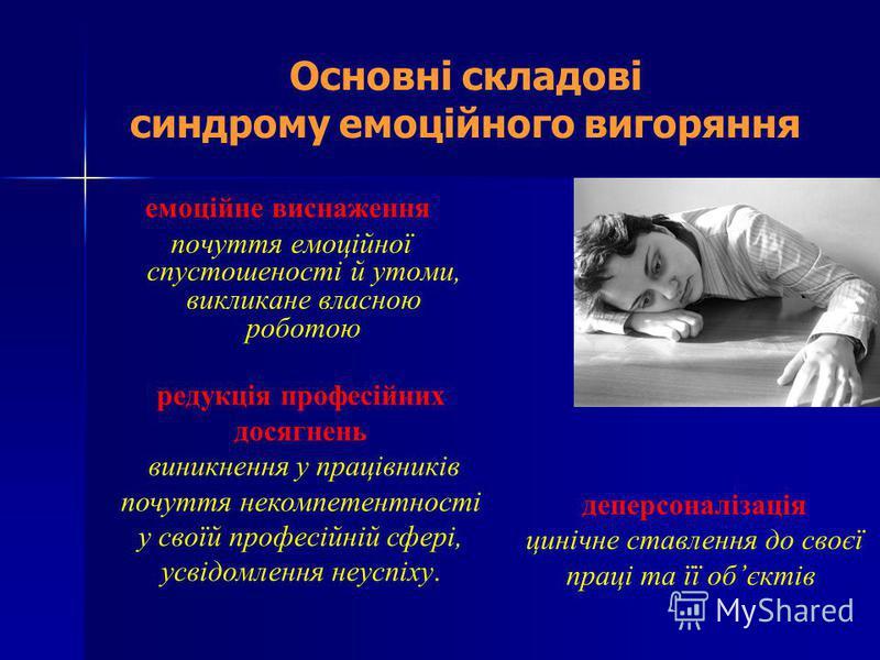 Основні складові синдрому емоційного вигоряння емоційне виснаження почуття емоційної спустошеності й утоми, викликане власною роботою деперсоналізація цинічне ставлення до своєї праці та її обєктів редукція професійних досягнень виникнення у працівни