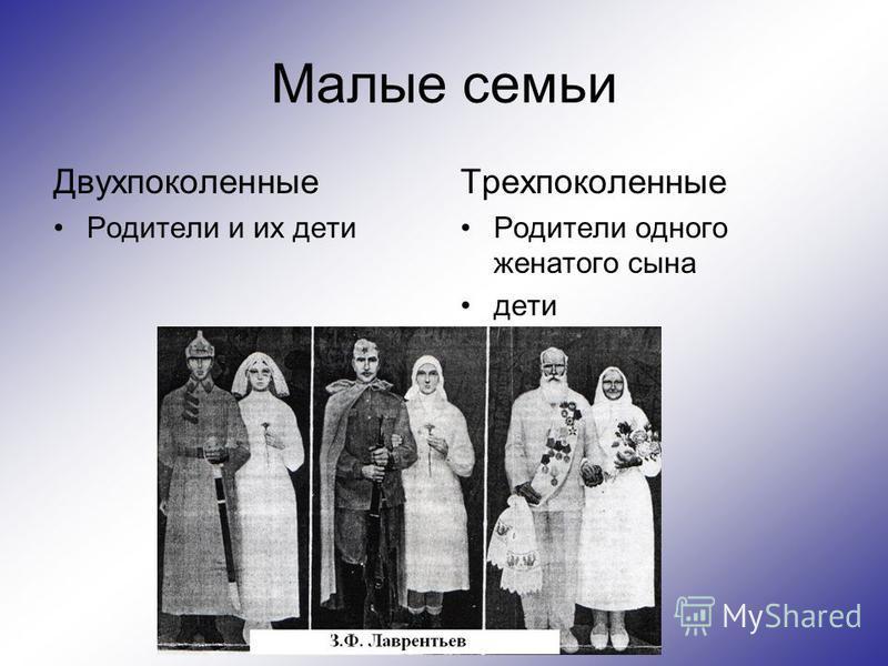 Малые семьи Двухпоколенные Родители и их дети Трехпоколенные Родители одного женатого сына дети