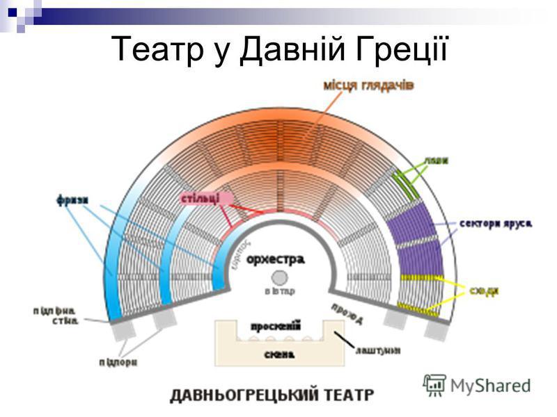 Театр у Давній Греції