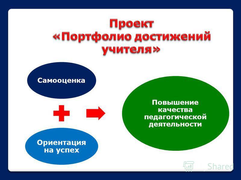 Самооценка Ориентация на успех Повышение качества педагогической деятельности