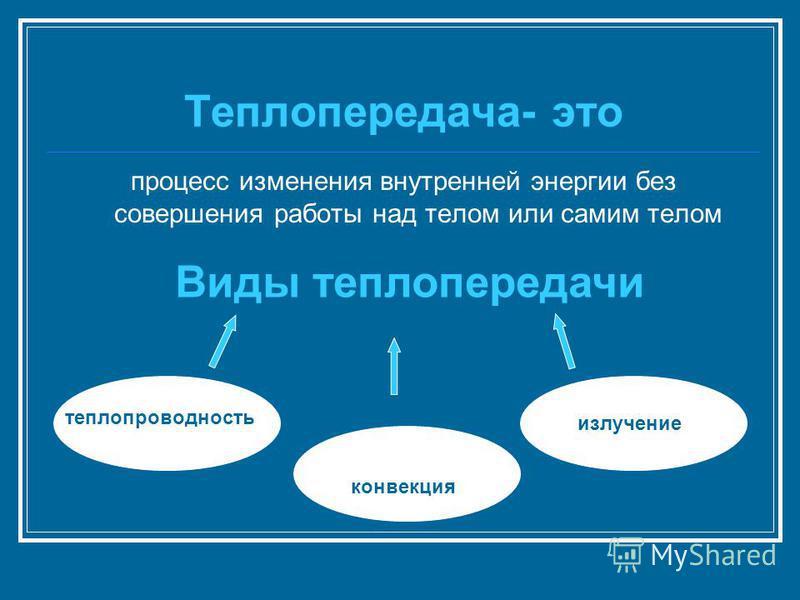 Теплопередача- это процесс изменения внутренней энергии без совершения работы над телом или самим телом Виды теплопередачи теплопроводность излучение конвекция