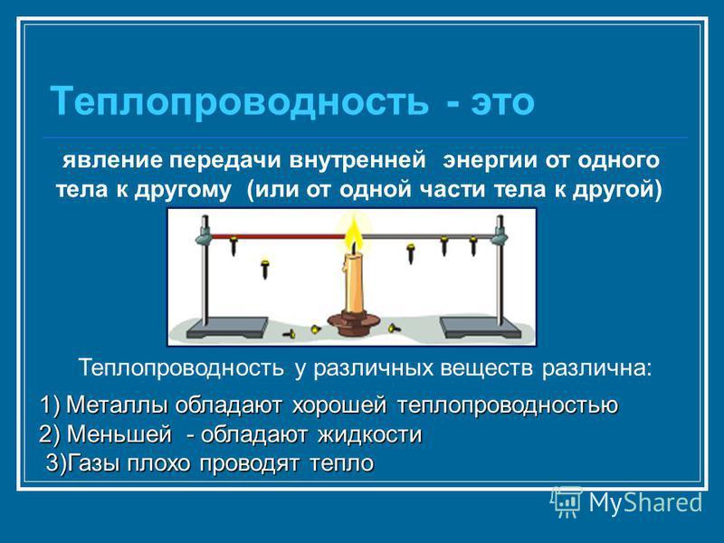 Теплопроводность - это явление передачи внутренней энергии от одного тела к другому (или от одной части тела к другой) Теплопроводность у различных веществ различна: 1)Металлы обладают хорошей теплопроводностью 2) Меньшей - обладают жидкости 3)Газы п