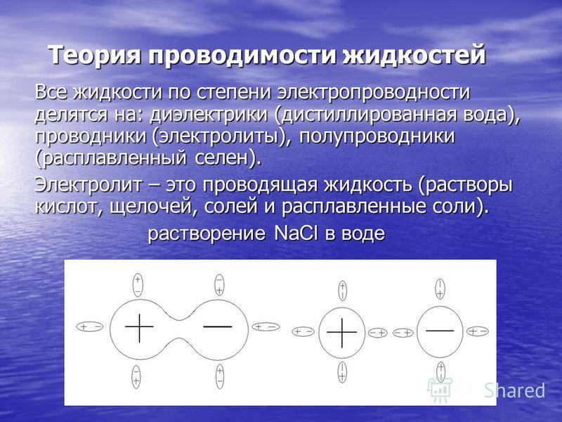 Теория проводимости жидкостей Все жидкости по степени электропроводности делятся на: диэлектрики (дистиллированная вода), проводники (электролиты), полупроводники (расплавленный селен). Электролит – это проводящая жидкость (растворы кислот, щелочей,