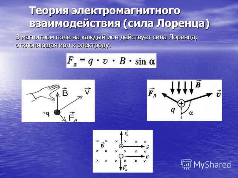 Теория электромагнитного взаимодействия (сила Лоренца) В магнитном поле на каждый ион действует сила Лоренца, отклоняющая ион к электроду.