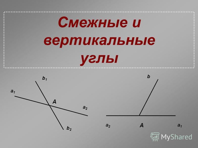 Смежные и вертикальные углы a2a2 a1a1 b A a1a1 a2a2 b1b1 b2b2 A