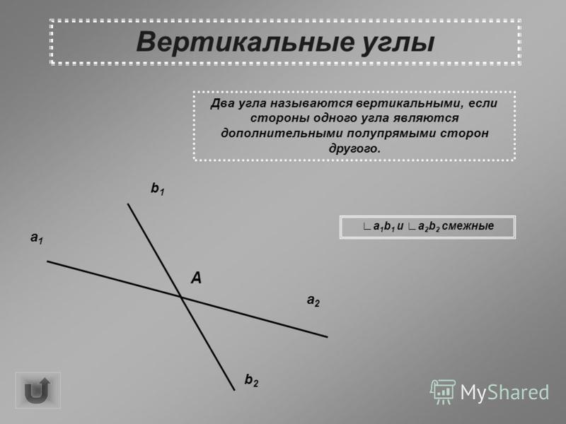 Вертикальные углы Два угла называются вертикальными, если стороны одного угла являются дополнительными полупрямыми сторон другого. a1a1 a2a2 b1b1 b2b2 A a 1 b 1 и a 2 b 2 смежные