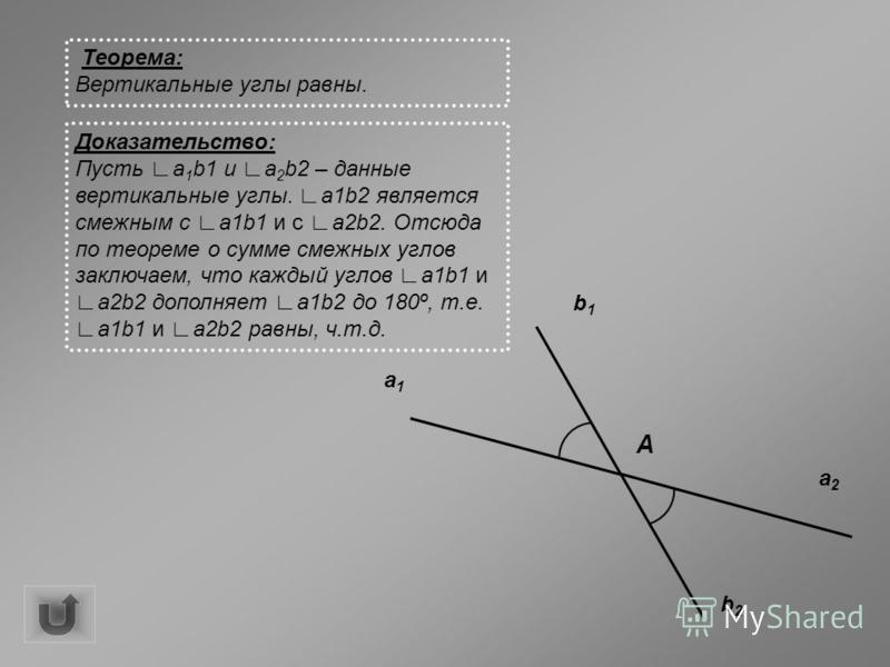 Теорема: Вертикальные углы равны. Доказательство: Пусть a 1 b1 и a 2 b2 – данные вертикальные углы. a1b2 является смежным с a1b1 и с a2b2. Отсюда по теореме о сумме смежных углов заключаем, что каждый углов a1b1 и a2b2 дополняет a1b2 до 180º, т.е. a1