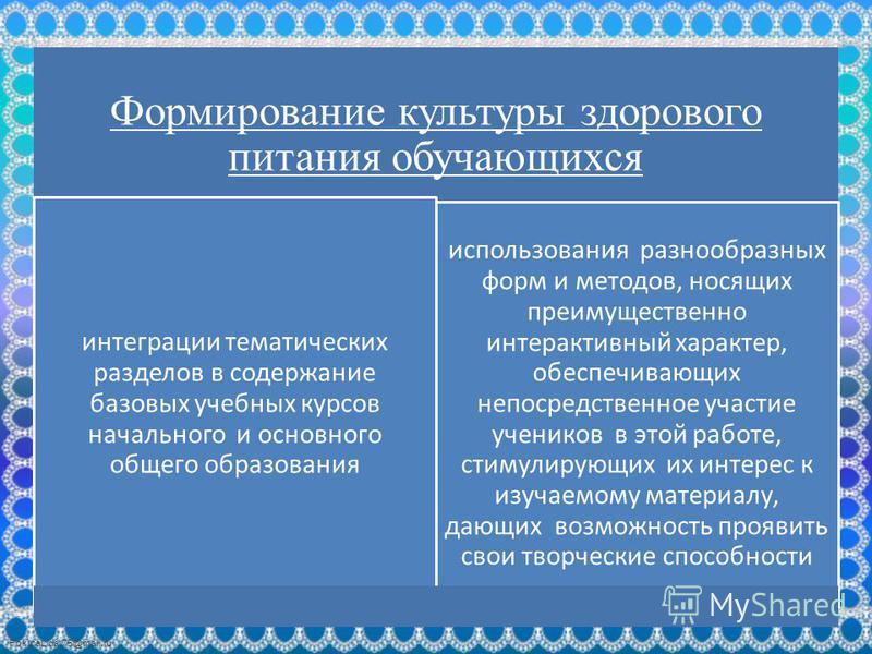FokinaLida.75@mail.ru Формирование культуры здорового питания обучающихся интеграции тематических разделов в содержание базовых учебных курсов начального и основного общего образования использования разнообразных форм и методов, носящих преимуществен