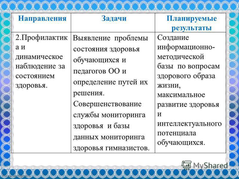 FokinaLida.75@mail.ru Направления Задачи Планируемые результаты 2. Профилактик а и динамическое наблюдение за состоянием здоровья. Выявление проблемы состояния здоровья обучающихся и педагогов ОО и определение путей их решения. Совершенствование служ