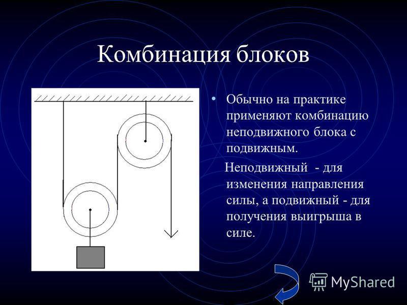 Комбинация блоков Обычно на практике применяют комбинацию неподвижного блока с подвижным. Неподвижный - для изменения направления силы, а подвижный - для получения выигрыша в силе.