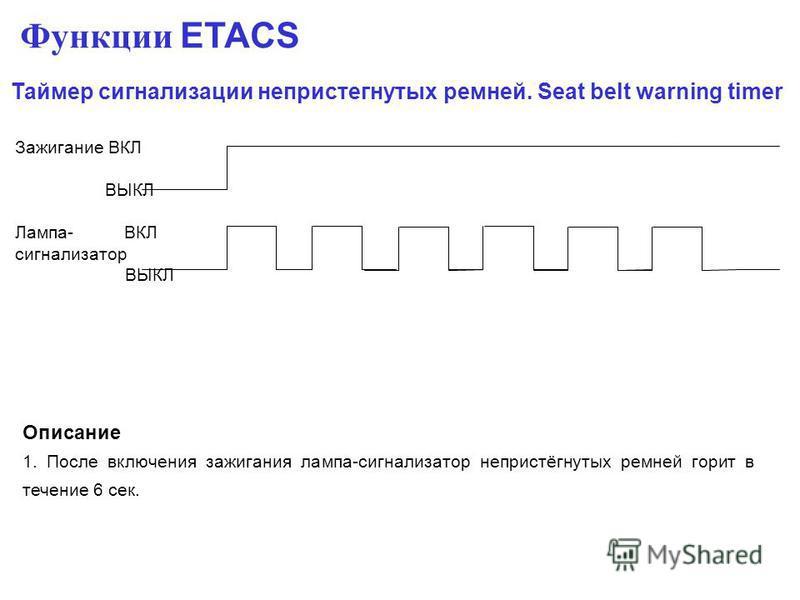 Функции ETACS Таймер сигнализации непристегнутых ремней. Seat belt warning timer Описание 1. После включения зажегания лампа-сигнализатор непристёгнутых ремней горит в течение 6 сек. Зажигание ВКЛ ВЫКЛ Лампа- ВКЛ сигнализатор ВЫКЛ