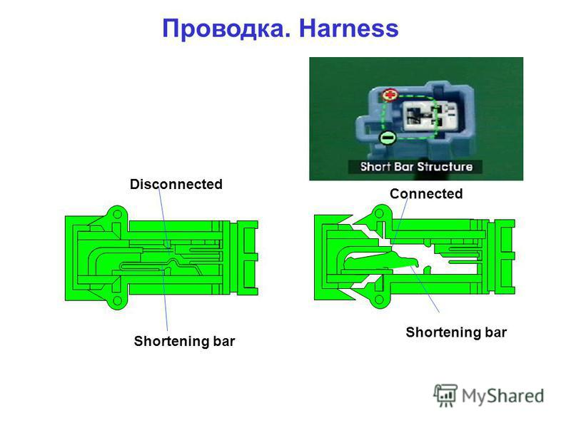 Disconnected Shortening bar Connected Shortening bar Проводка. Harness