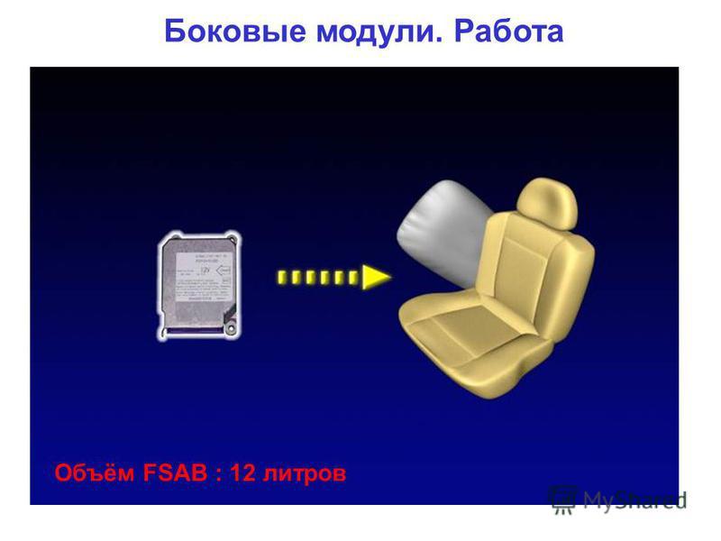 Объём FSAB : 12 литров Боковые модули. Работа