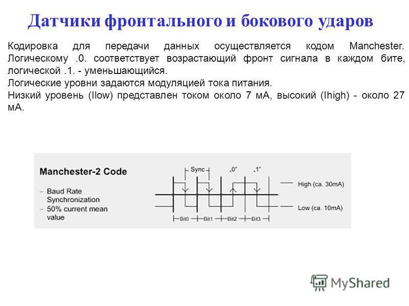 Датчики фронтального и бокового ударов Кодировка для передачи данных осуществляется кодом Manchester. Логическому.0. соответствует возрастающий фронт сигнала в каждом бите, логической.1. - уменьшающийся. Логические уровни задаются модуляцией тока пит