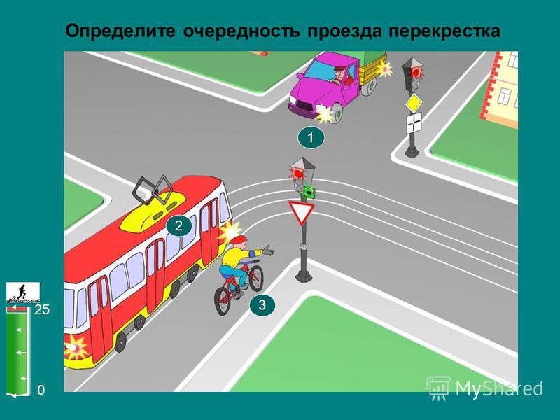 0 25 Определите очередность проезда перекрестка 2 1 3