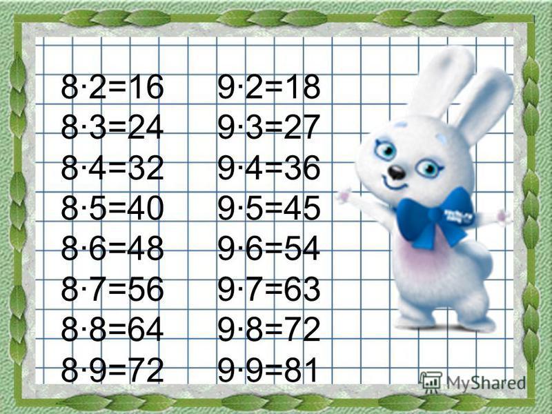 8·2=16 8·3=24 8·4=32 8·5=40 8·6=48 8·7=56 8·8=64 8·9=72 9·2=18 9·3=27 9·4=36 9·5=45 9·6=54 9·7=63 9·8=72 9·9=81