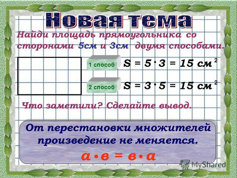 Найди площадь прямоугольника со сторонами 5 см и 3 см двумя способами. 1 способ 2 способ S = 5 3 = 15 см 2 S = 3 5 = 15 см 2 Что заметили? Сделайте вывод. От перестановки множителей произведение не меняется. а в = в а От перестановки множителей произ