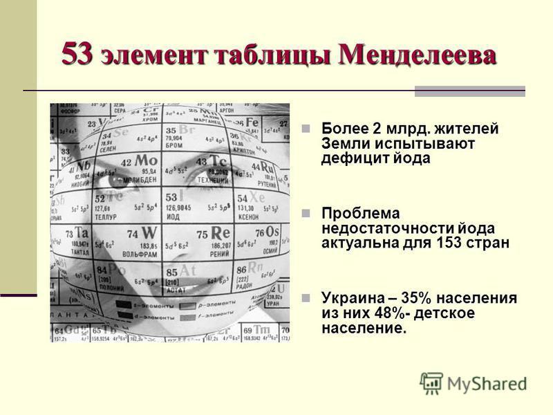 53 элемент таблицы Менделеева Более 2 млрд. жителей Земли испытывают дефицит йода Более 2 млрд. жителей Земли испытывают дефицит йода Проблема недостаточности йода актуальна для 153 стран Проблема недостаточности йода актуальна для 153 стран Украина