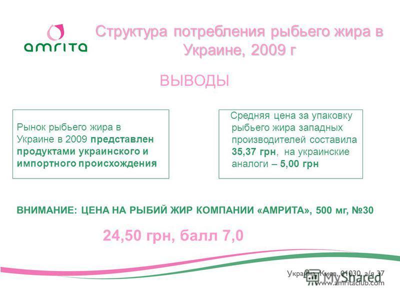 Структура потребления рыбьего жира в Украине, 2009 г ВЫВОДЫ Рынок рыбьего жира в Украине в 2009 представлен продуктами украинского и импортного происхождения Средняя цена за упаковку рыбьего жира западных производителей составила 35,37 грн, на украин