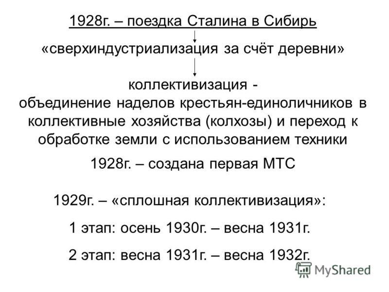 1928 г. – поездка Сталина в Сибирь «сверхиндустриализация за счёт деревни» коллективизация - объединение наделов крестьян-единоличников в коллективные хозяйства (колхозы) и переход к обработке земли с использованием техники 1928 г. – создана первая М