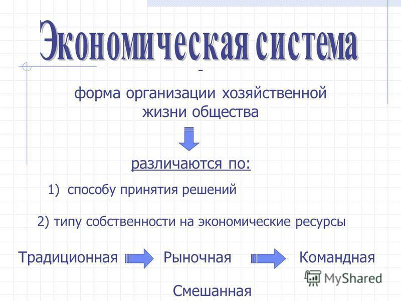 - форма организации хозяйственной жизни общества 1)способу принятия решений различаются по: Традиционная РыночнаяКомандная 2) типу собственности на экономические ресурсы Смешанная