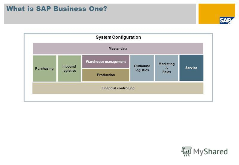 What is SAP Business One? System Configuration Purchasing Warehouse management Production Inbound logistics Outbound logistics Marketing & Sales Service Financial controlling Master data