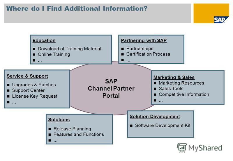 SAP Channel Partner Portal Where do I Find Additional Information? Solutions Release Planning Features and Functions... Service & Support Upgrades & Patches Support Center License Key Request... Education Download of Training Material Online Training