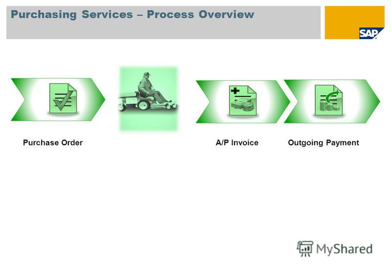 Purchasing Services – Process Overview Purchase OrderA/P InvoiceOutgoing Payment