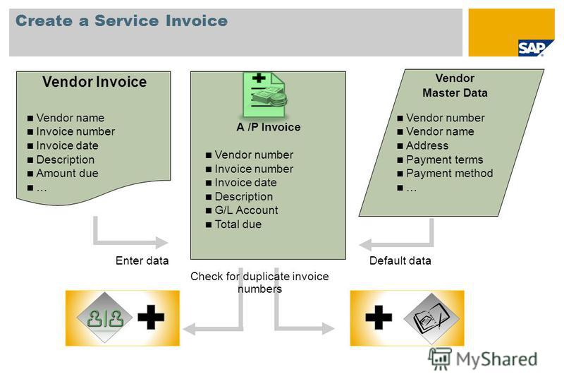 Create a Service Invoice Vendor Master Data Vendor Invoice Default data Enter data A /P Invoice Vendor number Invoice number Invoice date Description G/L Account Total due Vendor name Invoice number Invoice date Description Amount due … Vendor number