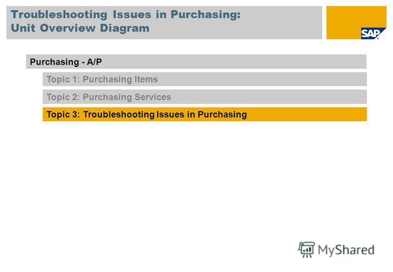 Troubleshooting Issues in Purchasing: Unit Overview Diagram Topic 3: Troubleshooting Issues in Purchasing Purchasing - A/P Topic 1: Purchasing Items Topic 2: Purchasing Services