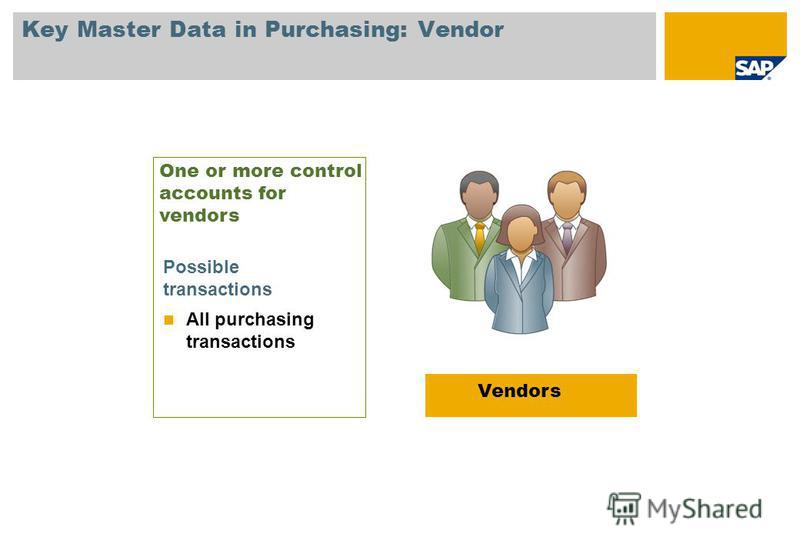 Key Master Data in Purchasing: Vendor All purchasing transactions One or more control accounts for vendors Possible transactions Vendors