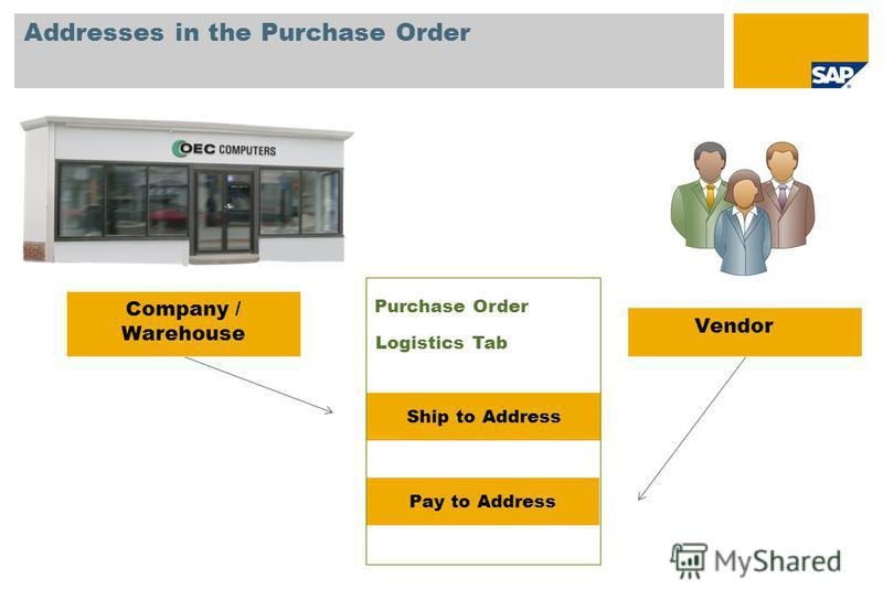 Addresses in the Purchase Order Vendor Ship to Address Pay to Address Purchase Order Logistics Tab Company / Warehouse