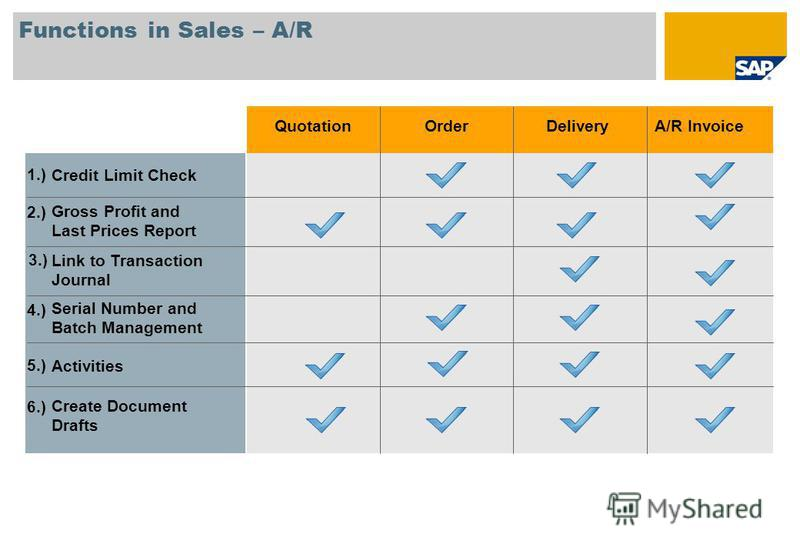 Functions in Sales – A/R A/R InvoiceDeliveryOrderQuotation Serial Number and Batch Management Gross Profit and Last Prices Report Create Document Drafts Activities Link to Transaction Journal Credit Limit Check 1.) 2.) 3.) 4.) 5.) 6.)